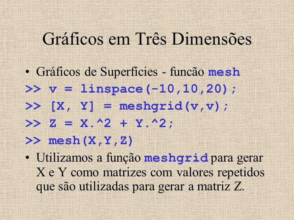 Gráficos de Superfícies - funcão mesh >> v = linspace(-10,10,20); >> [X, Y] = meshgrid(v,v); >> Z = X.^2 + Y.^2; >> mesh(X,Y,Z) Utilizamos a função me