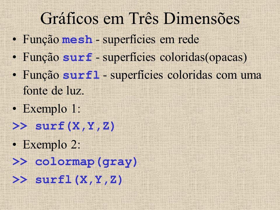 Função mesh - superfícies em rede Função surf - superfícies coloridas(opacas) Função surfl - superfícies coloridas com uma fonte de luz. Exemplo 1: >>