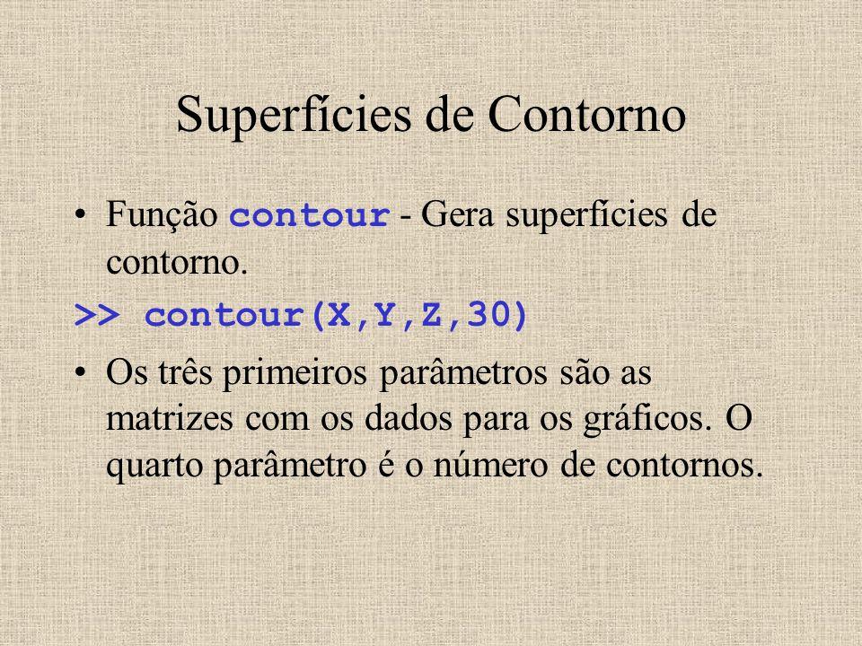 Superfícies de Contorno Função contour - Gera superfícies de contorno. >> contour(X,Y,Z,30) Os três primeiros parâmetros são as matrizes com os dados