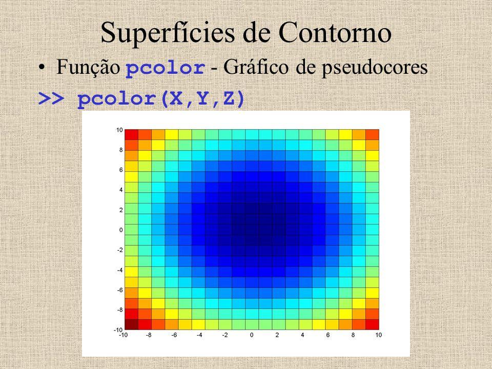 Função pcolor - Gráfico de pseudocores >> pcolor(X,Y,Z)