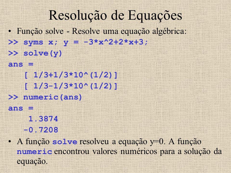 Resolução de Equações Função solve - Resolve uma equação algébrica: >> syms x; y = -3*x^2+2*x+3; >> solve(y) ans = [ 1/3+1/3*10^(1/2)] [ 1/3-1/3*10^(1
