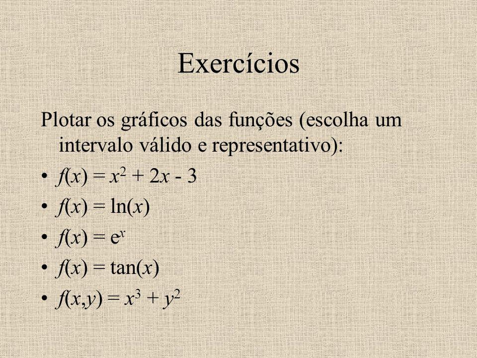 Exercícios Plotar os gráficos das funções (escolha um intervalo válido e representativo): f(x) = x 2 + 2x - 3 f(x) = ln(x) f(x) = e x f(x) = tan(x) f(