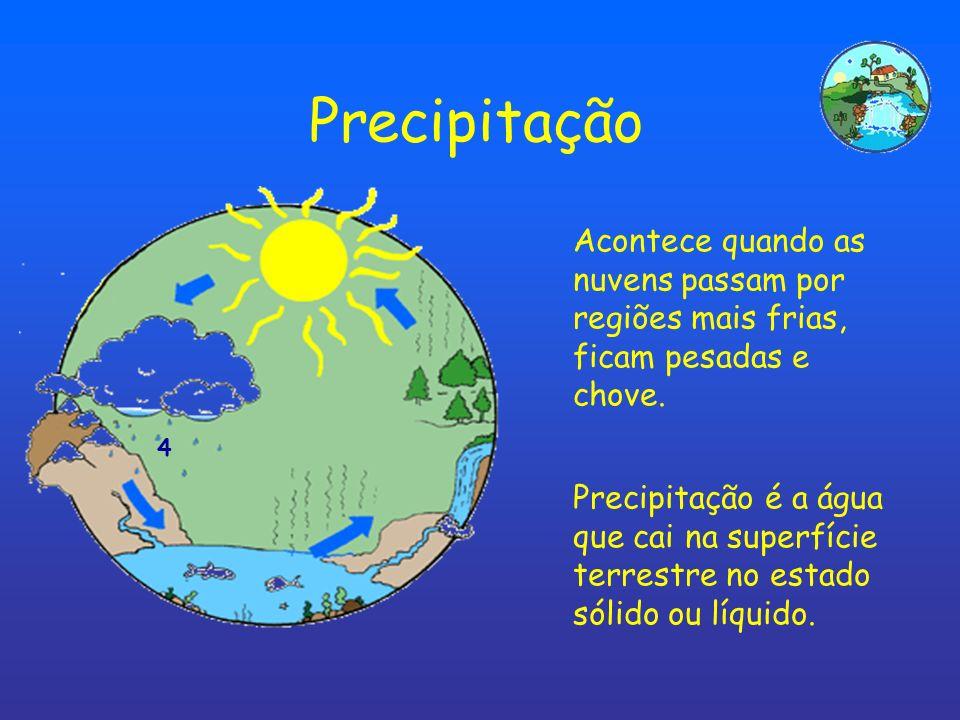 A passagem da água pelas camadas altas, médias ou baixas da atmosfera, faz surgir a neve, o granizo ou a geada. Também acontece quando a água congela