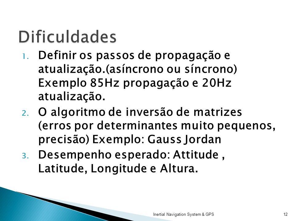 1. Definir os passos de propagação e atualização.(asíncrono ou síncrono) Exemplo 85Hz propagação e 20Hz atualização. 2. O algoritmo de inversão de mat