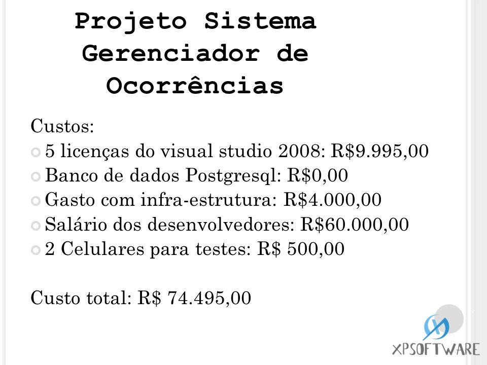 Custos: 5 licenças do visual studio 2008: R$9.995,00 Banco de dados Postgresql: R$0,00 Gasto com infra-estrutura: R$4.000,00 Salário dos desenvolvedor