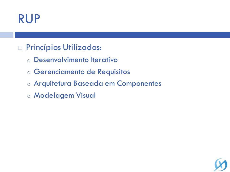 Princípios Utilizados: o Desenvolvimento Iterativo o Gerenciamento de Requisitos o Arquitetura Baseada em Componentes o Modelagem Visual