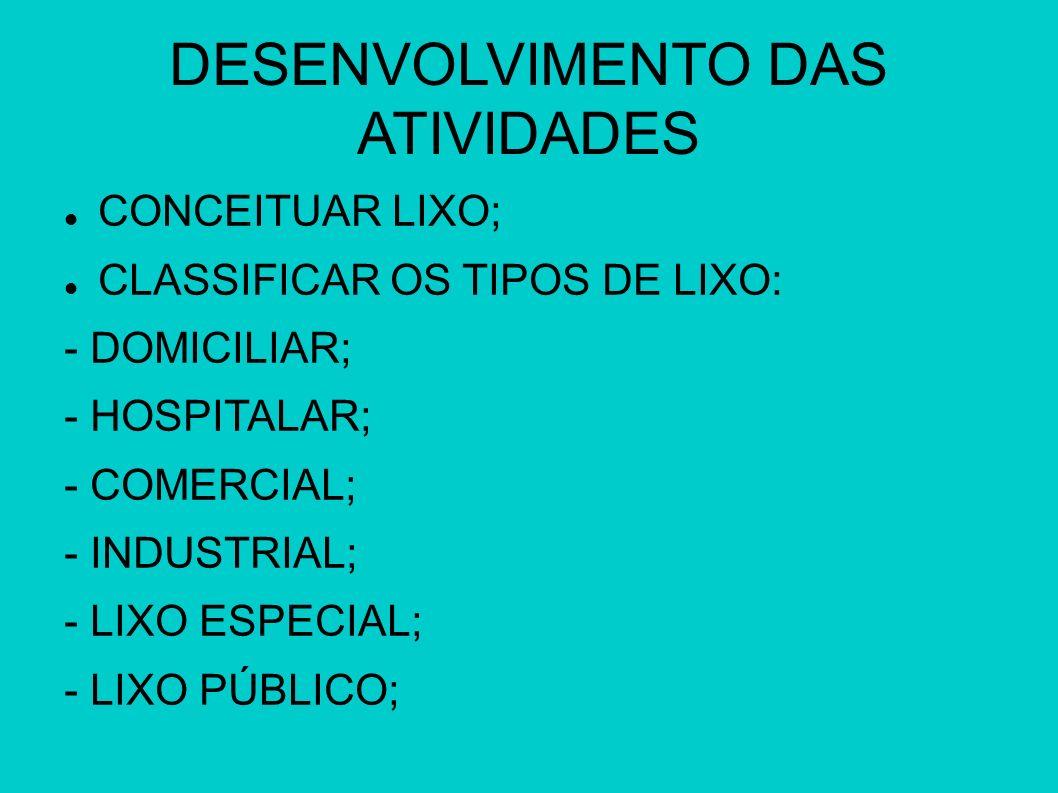 DESENVOLVIMENTO DAS ATIVIDADES CONCEITUAR LIXO; CLASSIFICAR OS TIPOS DE LIXO: - DOMICILIAR; - HOSPITALAR; - COMERCIAL; - INDUSTRIAL; - LIXO ESPECIAL;