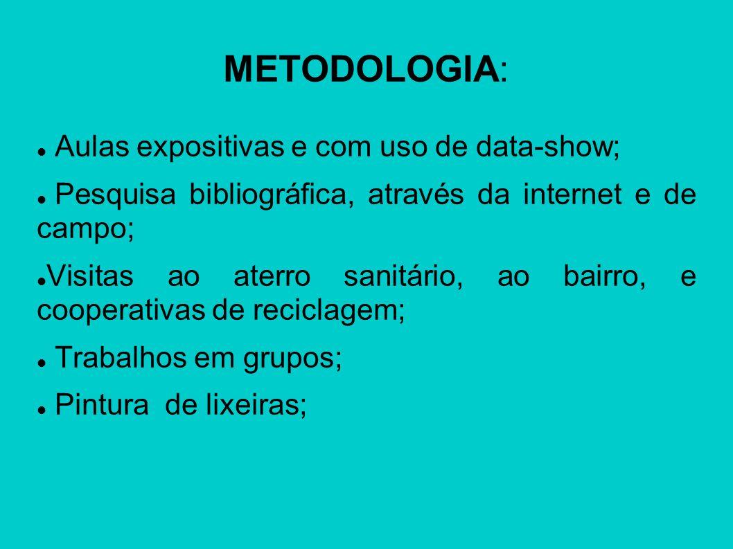 METODOLOGIA: Aulas expositivas e com uso de data-show; Pesquisa bibliográfica, através da internet e de campo; Visitas ao aterro sanitário, ao bairro,