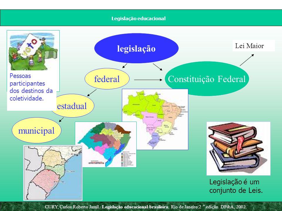 Legislação educacional CURY, Carlos Roberto Jamil.