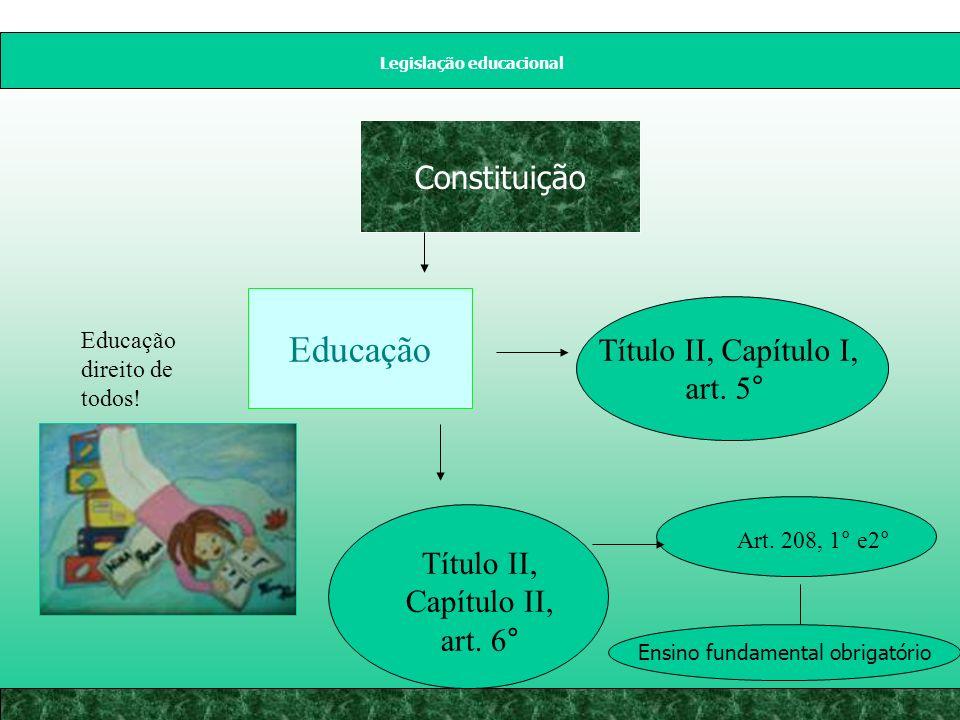 Legislação educacional Educação Constituição Título II, Capítulo I, art.