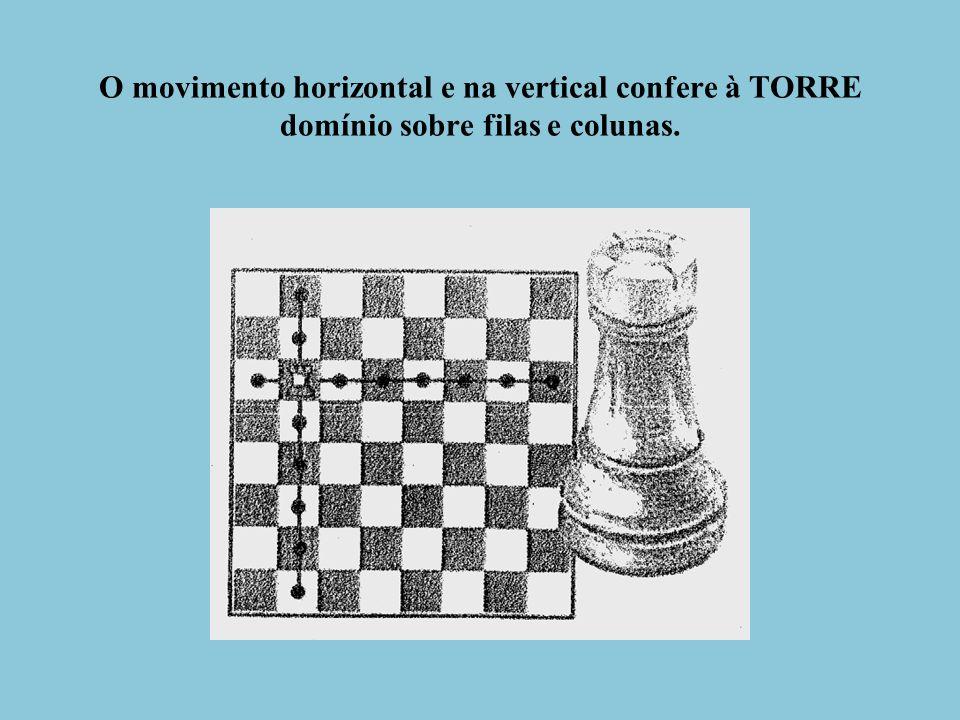 O CAVALO, que se movimenta em ângulo reto, utilizado três casas emL, é única peça do xadrez que pode saltar sobre outras, brancas ou pretas.