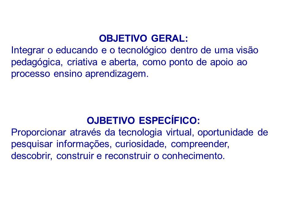 OBJETIVO GERAL: Integrar o educando e o tecnológico dentro de uma visão pedagógica, criativa e aberta, como ponto de apoio ao processo ensino aprendiz