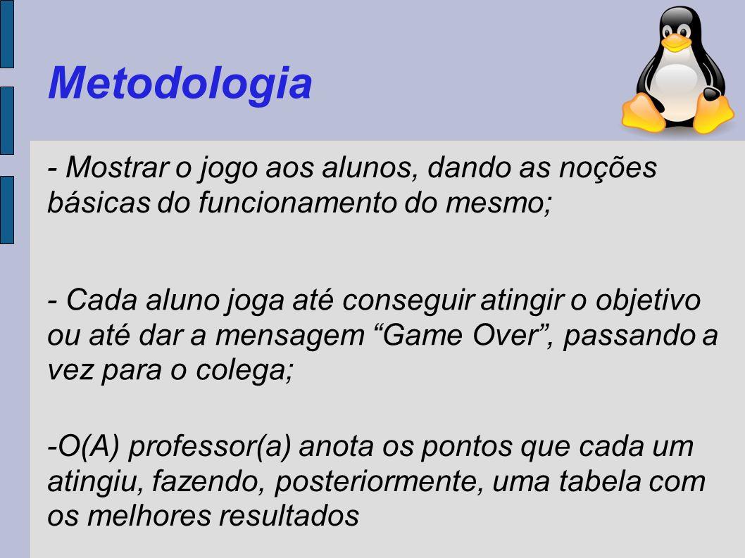 Metodologia - Mostrar o jogo aos alunos, dando as noções básicas do funcionamento do mesmo; - Cada aluno joga até conseguir atingir o objetivo ou até