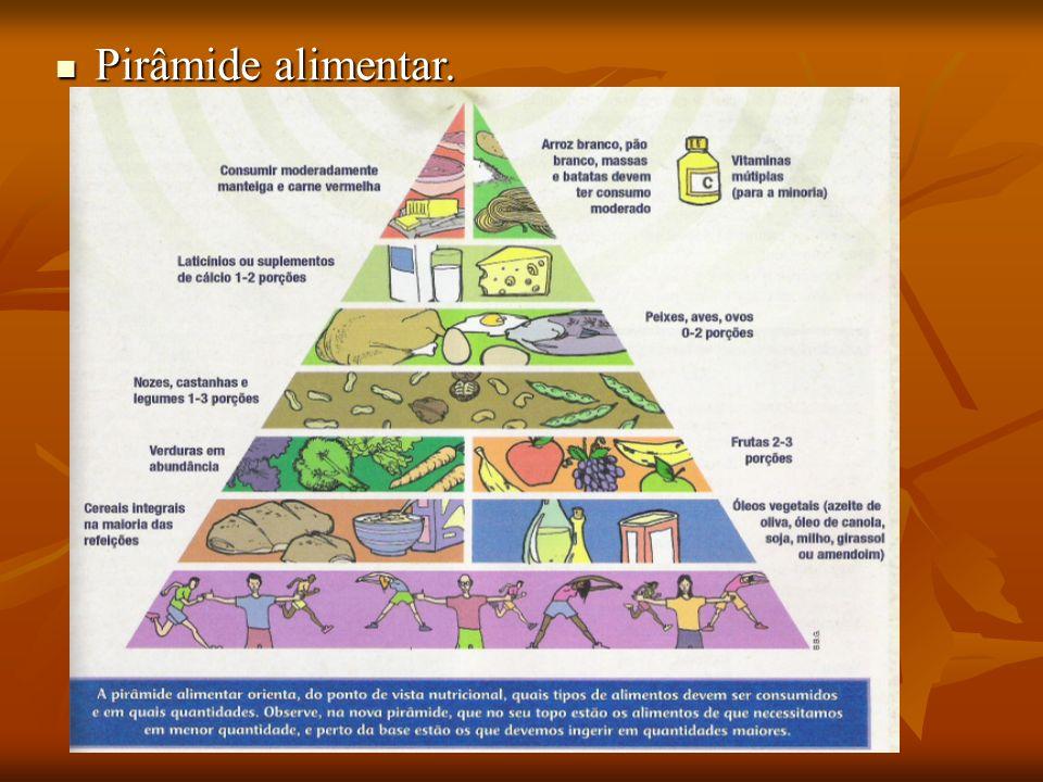Pirâmide alimentar. Pirâmide alimentar.