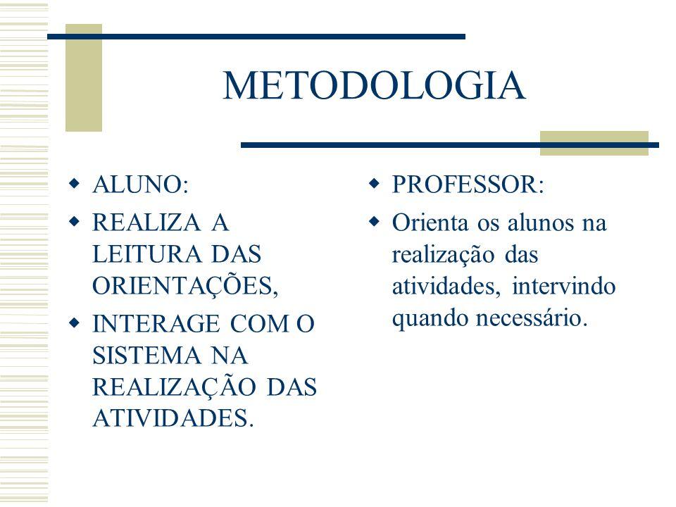 METODOLOGIA ALUNO: REALIZA A LEITURA DAS ORIENTAÇÕES, INTERAGE COM O SISTEMA NA REALIZAÇÃO DAS ATIVIDADES. PROFESSOR: Orienta os alunos na realização