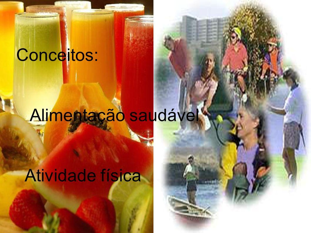 Pré-requisitos -Perceber a importância da alimentação e da atividade física para uma melhor qualidade de vida.