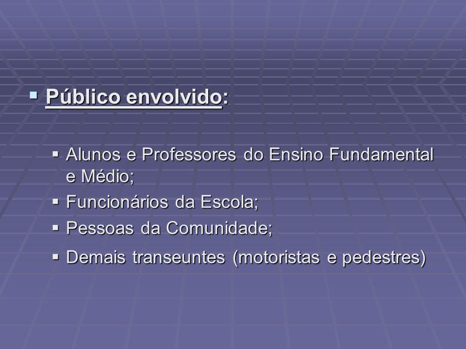 Público envolvido: Público envolvido: Alunos e Professores do Ensino Fundamental e Médio; Alunos e Professores do Ensino Fundamental e Médio; Funcioná