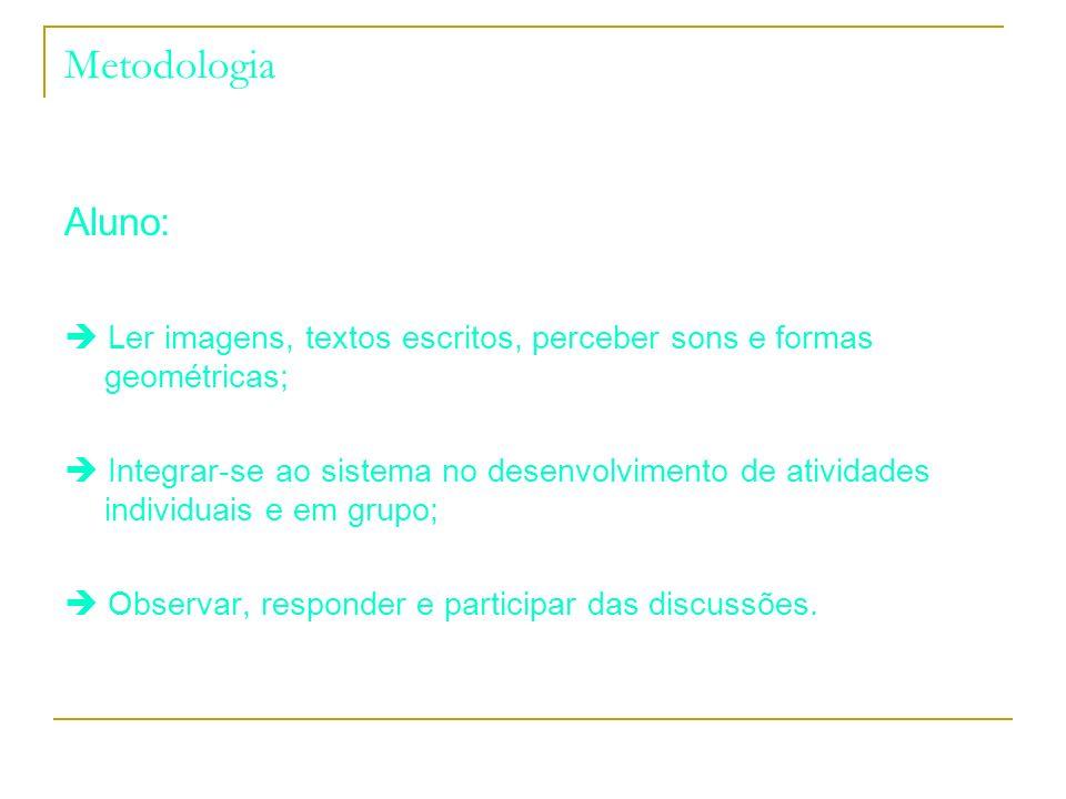 Metodologia Aluno: Ler imagens, textos escritos, perceber sons e formas geométricas; Integrar-se ao sistema no desenvolvimento de atividades individua