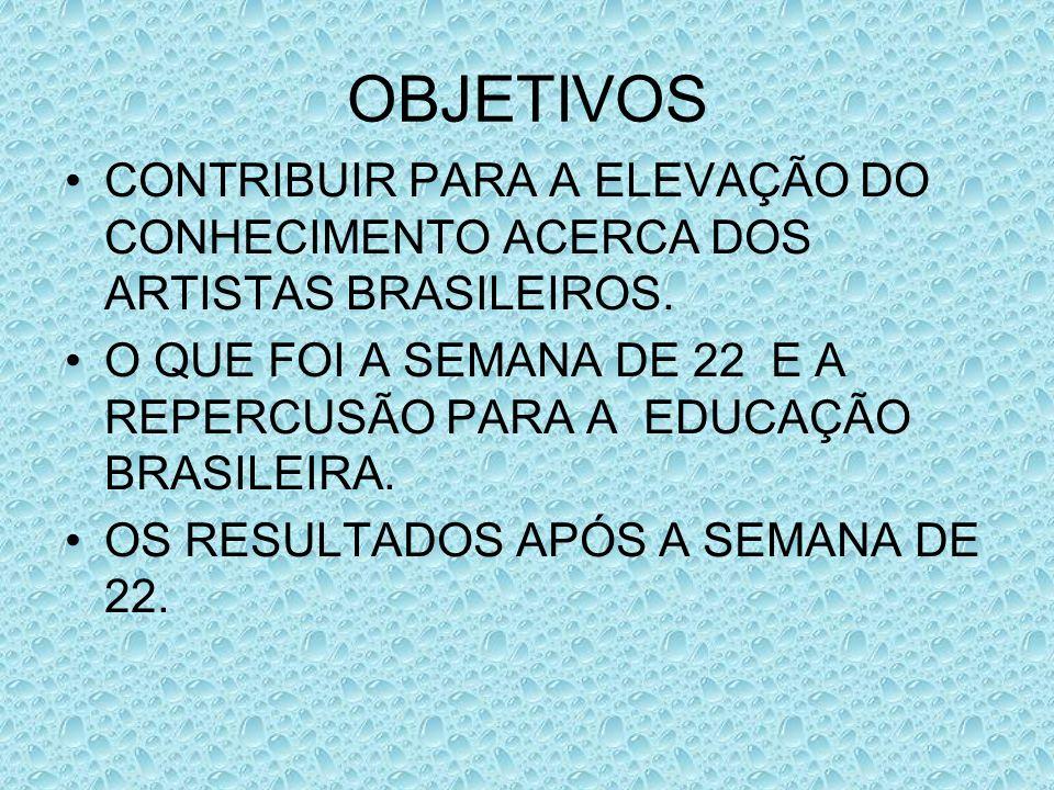 OBJETIVOS CONTRIBUIR PARA A ELEVAÇÃO DO CONHECIMENTO ACERCA DOS ARTISTAS BRASILEIROS. O QUE FOI A SEMANA DE 22 E A REPERCUSÃO PARA A EDUCAÇÃO BRASILEI