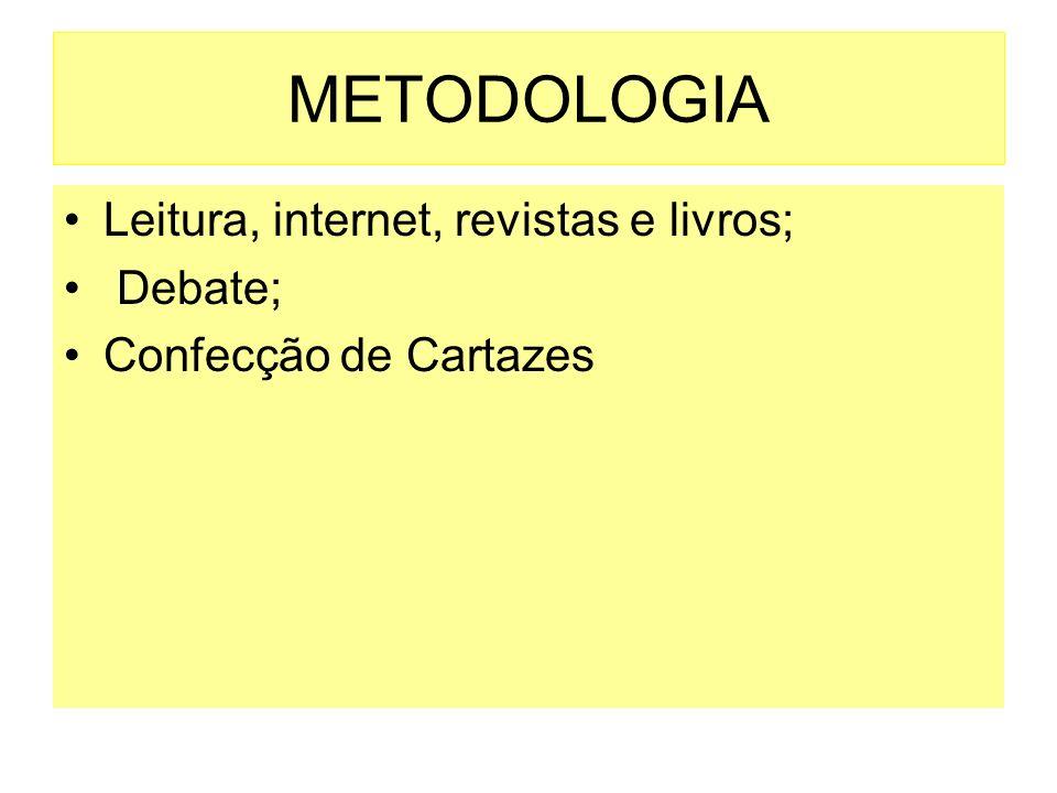 METODOLOGIA Leitura, internet, revistas e livros; Debate; Confecção de Cartazes