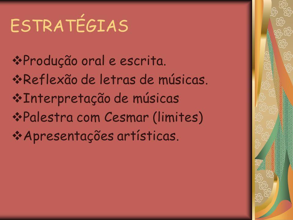 ESTRATÉGIAS Produção oral e escrita. Reflexão de letras de músicas. Interpretação de músicas Palestra com Cesmar (limites) Apresentações artísticas.