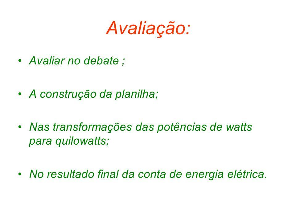 Avaliação: Avaliar no debate ; A construção da planilha; Nas transformações das potências de watts para quilowatts; No resultado final da conta de ene
