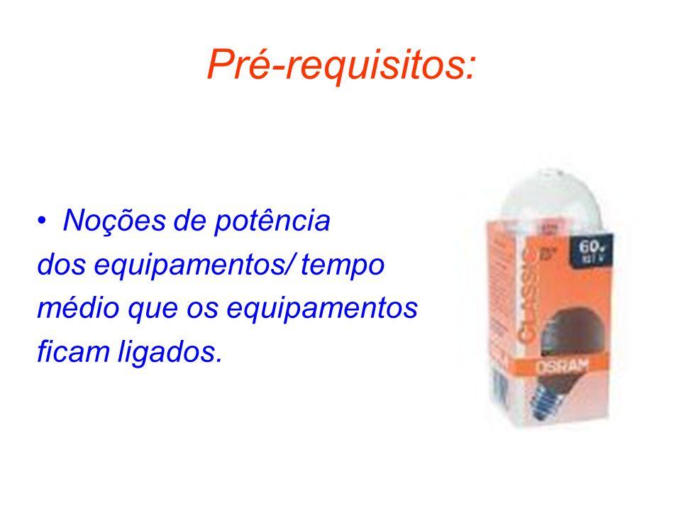 Pré-requisitos: Noções de potência dos equipamentos/ tempo médio que os equipamentos ficam ligados.