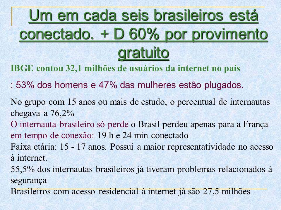 RECURSOS DA INTERNET WWW (world wide web) E-MAIL (CORREIO ELETRÔNICO) FTP (File Transfere Protocol) COMÉRCIO ELETRÔNICO E ACESSO A BANCOS CONVERSAS ON-LINE VOZES SOBRE IP (Internet Protocol)