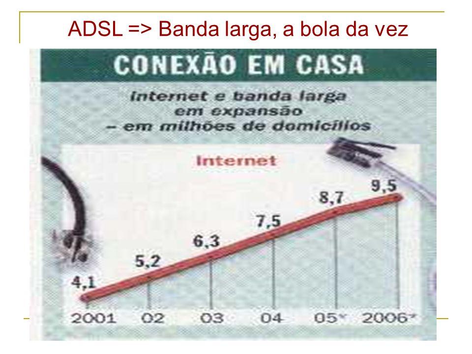 Um em cada seis brasileiros está conectado.