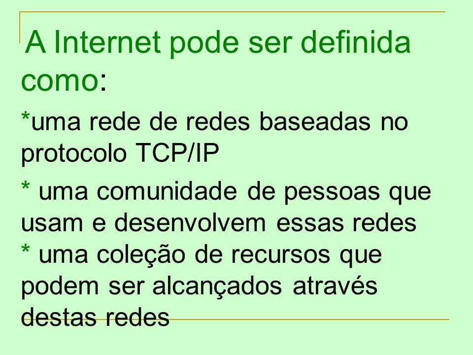 FORMAS DE CONEXÃO NAVEGAR NA INTERNET Internet discada Internet via rádio Internet por cabo dedicado Internet via antena parabólica Internet via rede elétrica Internet via ADSL