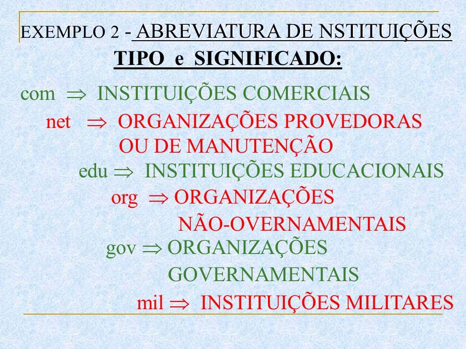 EXEMPLO 1 ABREVIATURAS DE PAÍSES mx = MÉXICO uk = INGLATERRA e REINO UNIDO ca = CANADÁ br = BRASIL pt = PORTUGAL uy = URUGUAY ve = VENEZUELA