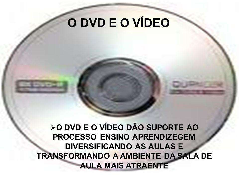 O DVD E O VÍDEO O DVD E O VÍDEO DÃO SUPORTE AO PROCESSO ENSINO APRENDIZEGEM DIVERSIFICANDO AS AULAS E TRANSFORMANDO A AMBIENTE DA SALA DE AULA MAIS AT