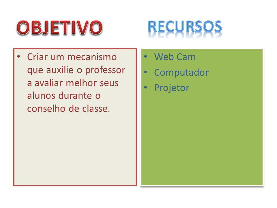 Criar um mecanismo que auxilie o professor a avaliar melhor seus alunos durante o conselho de classe. Web Cam Computador Projetor Web Cam Computador P