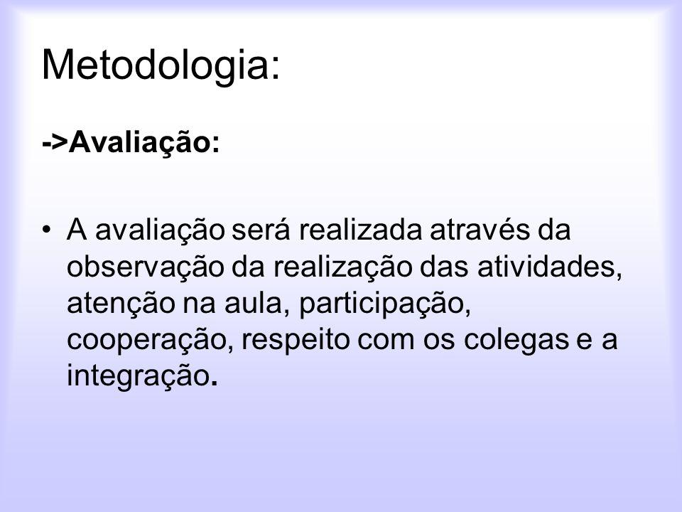 Metodologia: ->Avaliação: A avaliação será realizada através da observação da realização das atividades, atenção na aula, participação, cooperação, respeito com os colegas e a integração.