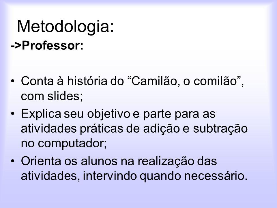 Metodologia: ->Professor: Conta à história do Camilão, o comilão, com slides; Explica seu objetivo e parte para as atividades práticas de adição e sub