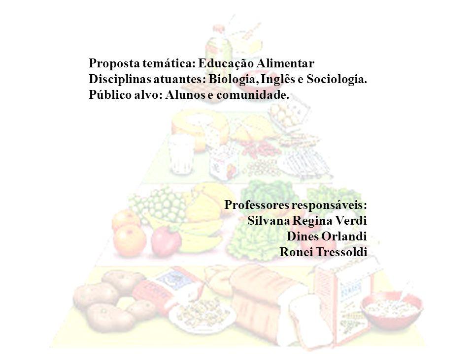 Proposta temática: Educação Alimentar Disciplinas atuantes: Biologia, Inglês e Sociologia. Público alvo: Alunos e comunidade. Professores responsáveis