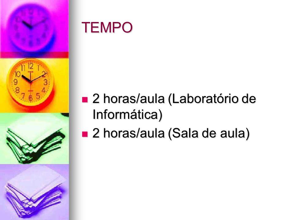 TEMPO 2 horas/aula (Laboratório de Informática) 2 horas/aula (Laboratório de Informática) 2 horas/aula (Sala de aula) 2 horas/aula (Sala de aula)