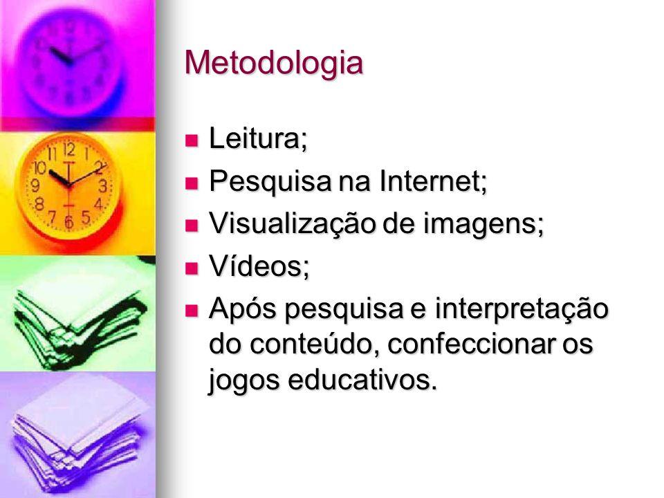 Metodologia Leitura; Leitura; Pesquisa na Internet; Pesquisa na Internet; Visualização de imagens; Visualização de imagens; Vídeos; Vídeos; Após pesqu