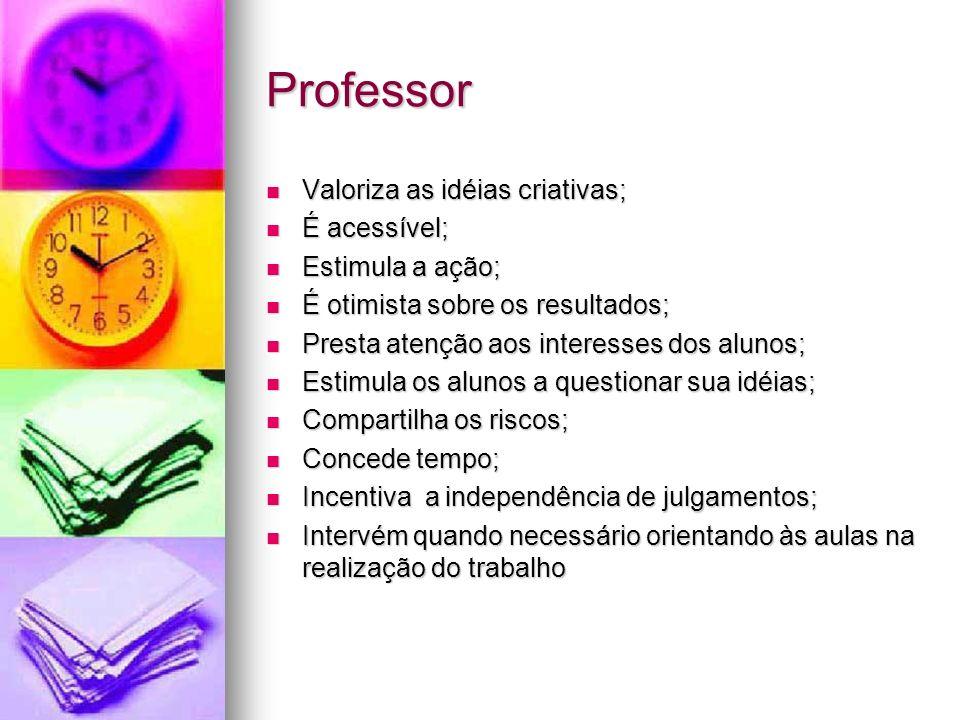Professor Valoriza as idéias criativas; Valoriza as idéias criativas; É acessível; É acessível; Estimula a ação; Estimula a ação; É otimista sobre os
