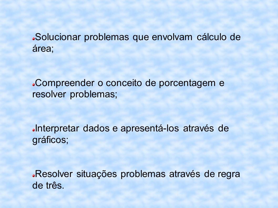 Compreender o conceito de porcentagem e resolver problemas; Interpretar dados e apresentá-los através de gráficos; Resolver situações problemas através de regra de três.