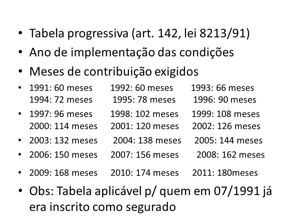 Tabela progressiva (art. 142, lei 8213/91) Ano de implementação das condições Meses de contribuição exigidos 1991: 60 meses 1992: 60 meses 1993: 66 me