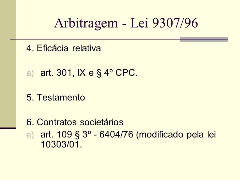 Arbitragem - Lei 9307/96 4. Eficácia relativa a) art. 301, IX e § 4º CPC. 5. Testamento 6. Contratos societários a) art. 109 § 3º - 6404/76 (modificad