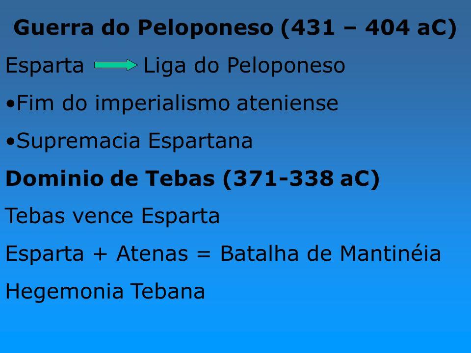 Guerra do Peloponeso (431 – 404 aC) Esparta Liga do Peloponeso Fim do imperialismo ateniense Supremacia Espartana Dominio de Tebas (371-338 aC) Tebas