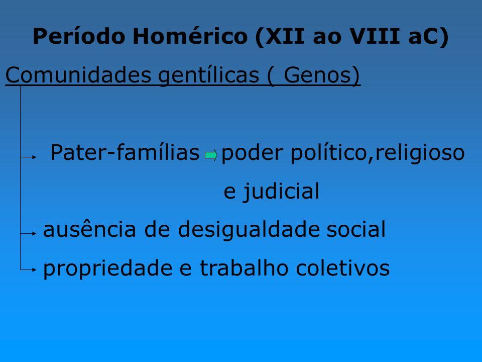Período Homérico (XII ao VIII aC) Comunidades gentílicas ( Genos) Pater-famílias poder político,religioso e judicial ausência de desigualdade social p
