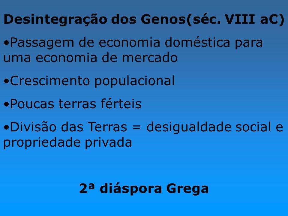 Desintegração dos Genos(séc. VIII aC) Passagem de economia doméstica para uma economia de mercado Crescimento populacional Poucas terras férteis Divis