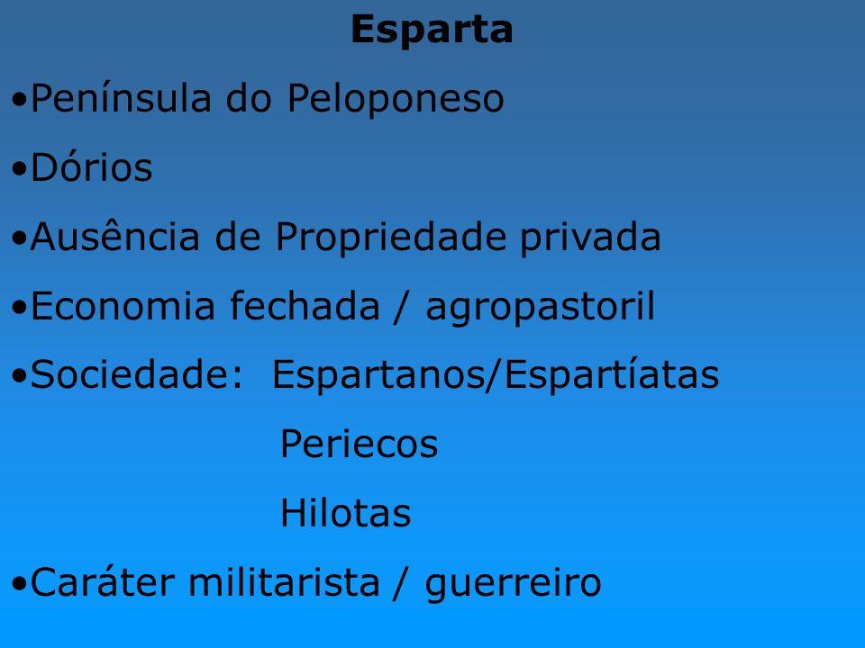 Esparta Península do Peloponeso Dórios Ausência de Propriedade privada Economia fechada / agropastoril Sociedade: Espartanos/Espartíatas Periecos Hilo