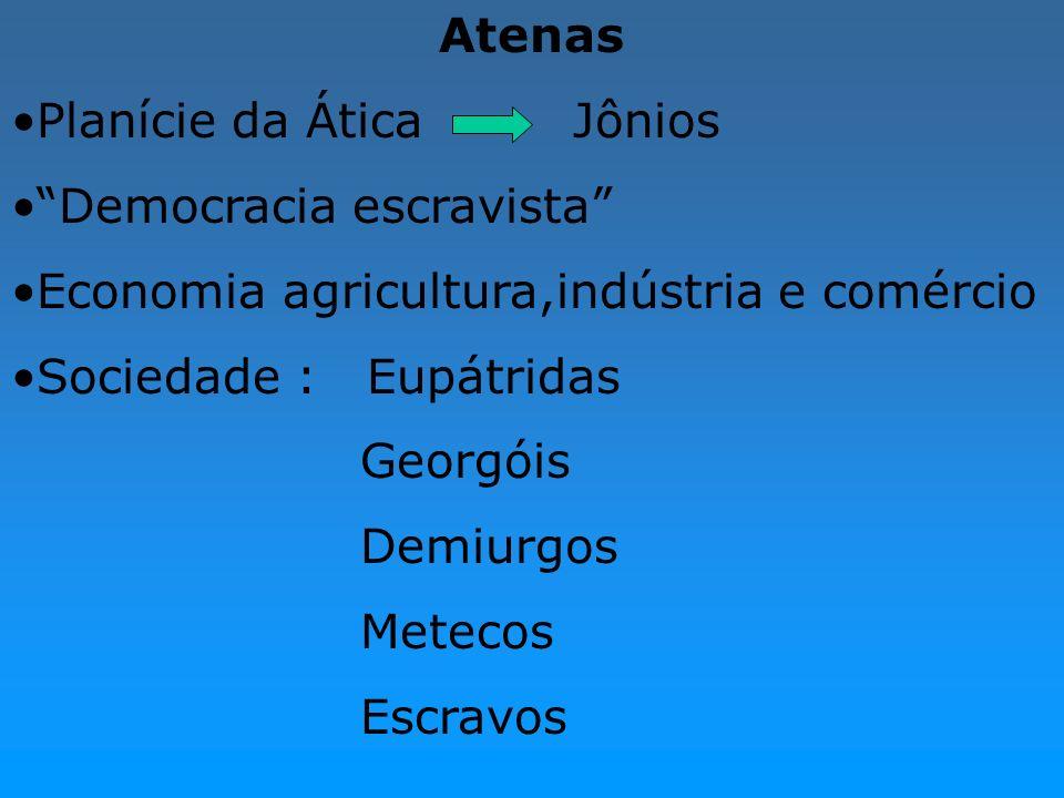 Evolução Política: a)Monarquia basileus b)Oligarquia eupátridas crise social crise política: partido popular X partido aristocrático Reformadores/Legisladores: