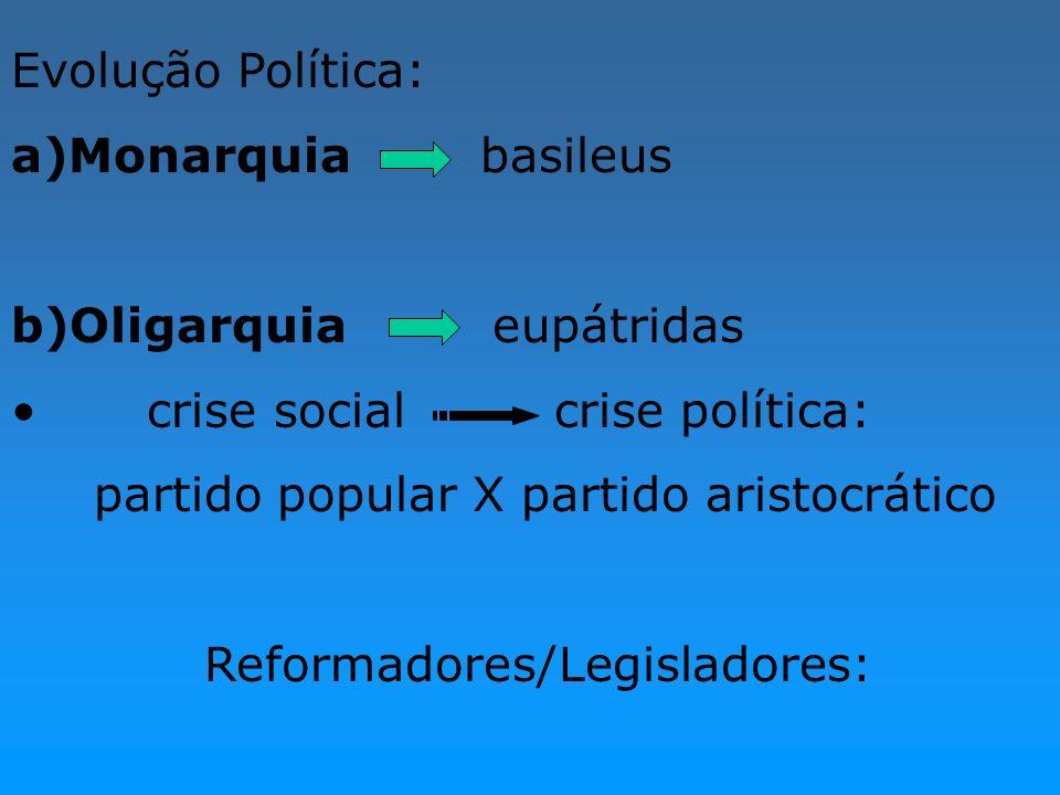 Evolução Política: a)Monarquia basileus b)Oligarquia eupátridas crise social crise política: partido popular X partido aristocrático Reformadores/Legi