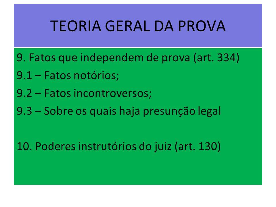 TEORIA GERAL DA PROVA 9. Fatos que independem de prova (art. 334) 9.1 – Fatos notórios; 9.2 – Fatos incontroversos; 9.3 – Sobre os quais haja presunçã