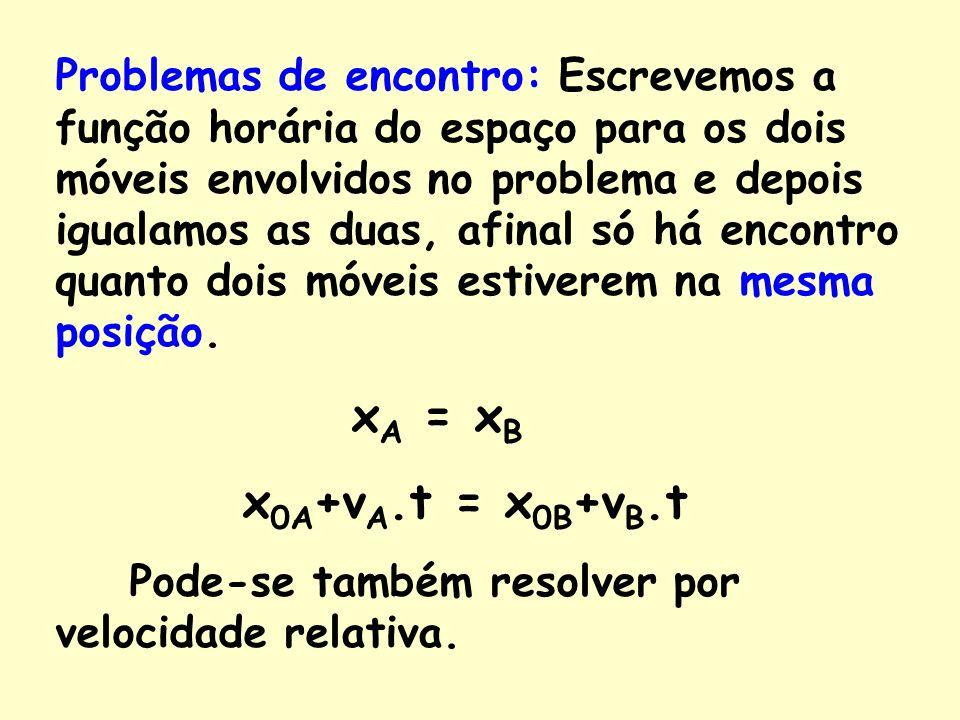 Velocidade Relativa Velocidade Relativa d rel = v rel.t A B v A v B d REL Mesma direção e mesmo sentido Mesma direção e sentidos contrários v rel = |v a |-|v b | v rel = |v a |+|v b |